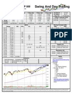 SPY Trading Sheet - Friday, April 16, 2010