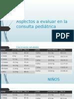 Aspectos a Evaluar en La Consulta Pediátrica