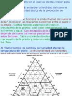 Ecofisiologia Vegetal, Factores Edaficos 1 (Suelos1)