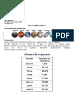 Los Planetas de Nuestro Sistema Solar