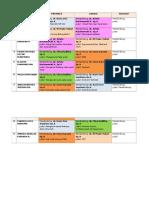 Daftar Promkes,Lapsus, Referat