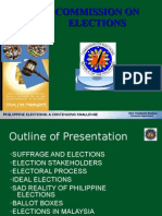 Concept of Elections May 10, 2010