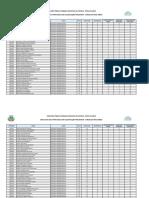 Resultado_Preliminar MÉDIO_14_08_15.pdf