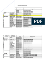 Conducatori Doctorat Dec 2015