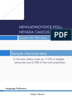 NewLatinoVoice Nevada GOP Poll