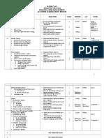 Frm Work Plan