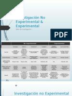 Investigación No Experimental & Experimental