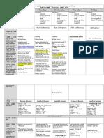 lp febuary 8-12