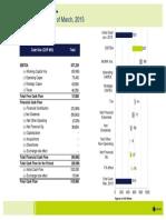 Consolidated Cash Flow Cementos Argos_1Q15