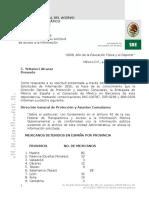 Número de presos.España.2008
