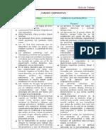 CUADRO COMPARATIVO DERECHO ROMANO Las personas.doc