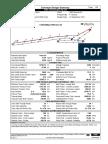 Helix Dynamic Sample Conveyor CV202 5500tph ST4500 3x1000kW 500kgm2 Flywheels ISO