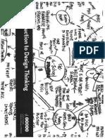 Worksheets Design Thinking