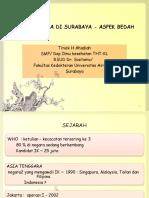 Implan Koklea Di Surabaya - Aspek Bedah