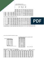 COEFICIENTE Y CEDULAS DE CULTIVOS DE LA REGION JUNIN (1).xlsx