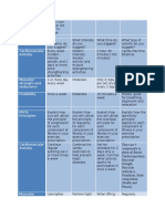 EF310 Unit 8 Client Assessment Matrix FITTS and PROS