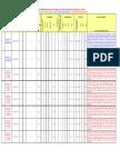 2015 - Summary of Regulations