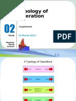 Modul 02 Operation Strategy_14032015