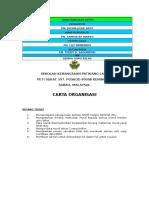 BIdang Tugas APDM.docx