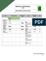 Comparison Sheet for Bianco Lasa
