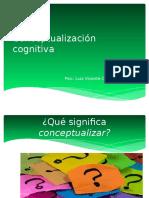 3.- Conceptualización cognitiva