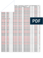 Copy of Rpt00171 Uat Bump Plan(2)