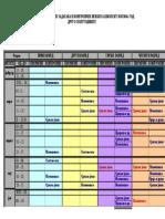 Распоред писмених и контролних вежби