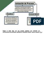 Dinamica Sincronización de Procesos