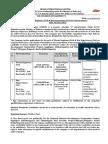 Notification IRCON Work Engineer Site Supervisor Posts