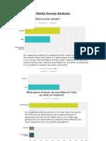 Media Survey Analysis
