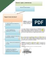 siglas y glosarios  derecho laboral