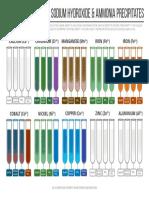 metalcationcolors