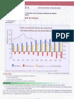 Economie Marocaine + Exercices d'auto évaluation - 2ème Bac Eco