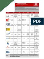 Cuadro Entidades Financieras 2016 i u Rosario