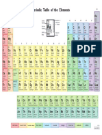Periodic TableShells