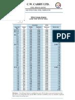 WF_Beams.pdf