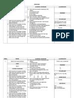 Yearly Scheme of Work Sjk 2010 Year 1