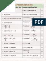 Formulas. Derivadas