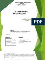 Fundamentos de investigación1.pptx [Autoguardado].pptx