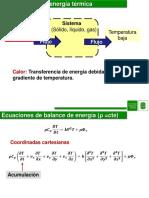 conducción de calor (1).pdf