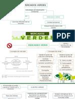 MERCADOS VERDEDES - TECNOLOGIAS