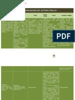 Cuadro Comparativo de Derecho Notarial