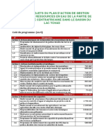 fiches_actions_rca.pdf