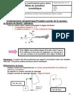 MIP prof.pdf