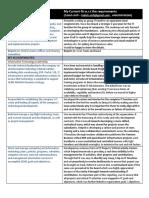 GEMS CIO Gap Fit Analysis