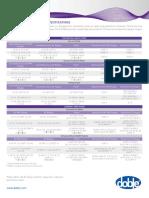 F6150sv - Technical Specs