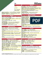 Ubuntu Command Reference Cheat Sheet