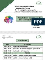 Presentacion Zona3