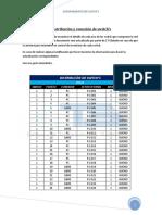 Agrupamiento e Inventario de Switch's