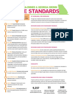 science standards fact sheet